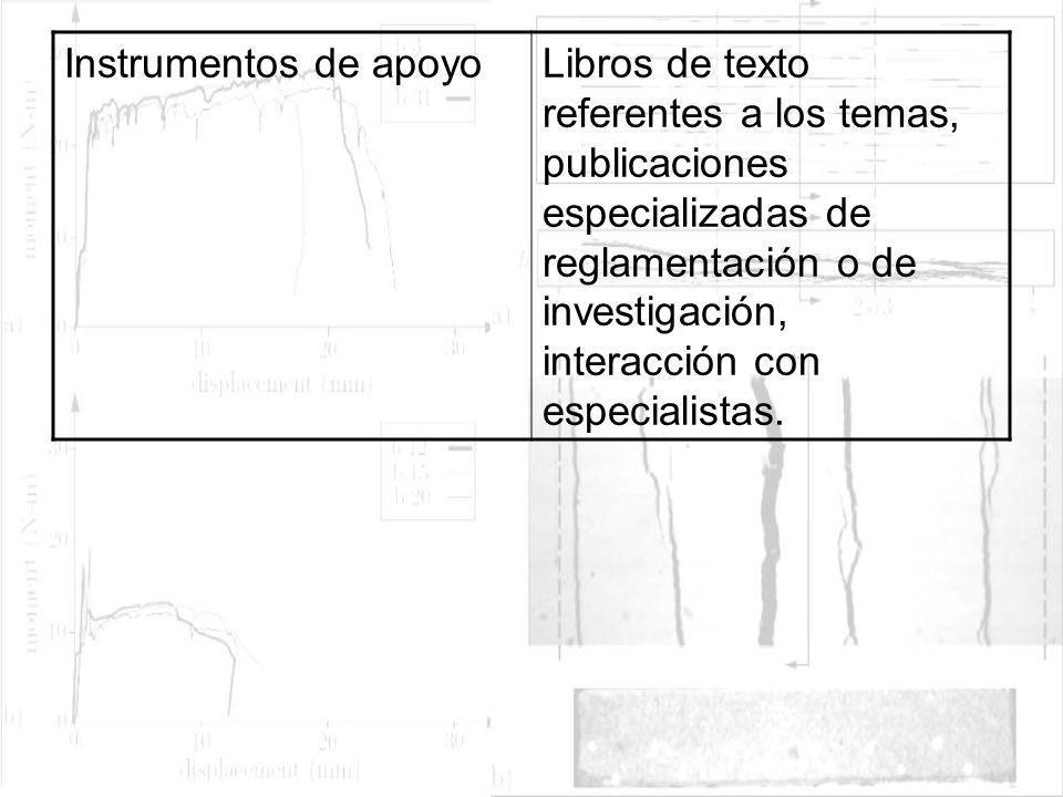 Instrumentos de apoyoLibros de texto referentes a los temas, publicaciones especializadas de reglamentación o de investigación, interacción con especi