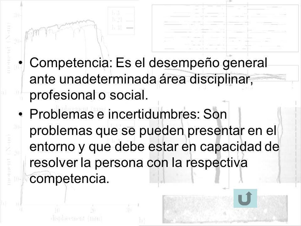 Competencia: Es el desempeño general ante unadeterminada área disciplinar, profesional o social. Problemas e incertidumbres: Son problemas que se pued