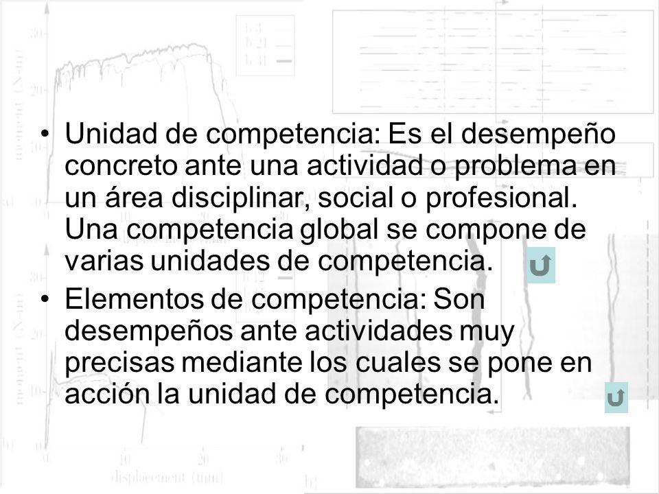 Unidad de competencia: Es el desempeño concreto ante una actividad o problema en un área disciplinar, social o profesional. Una competencia global se