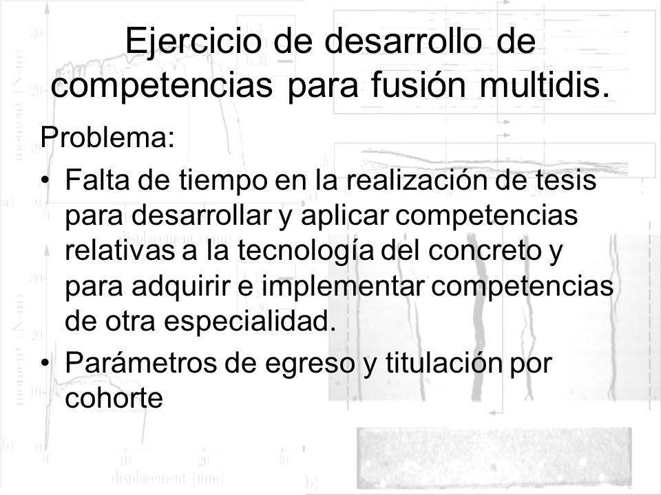 Ejercicio de desarrollo de competencias para fusión multidis. Problema: Falta de tiempo en la realización de tesis para desarrollar y aplicar competen