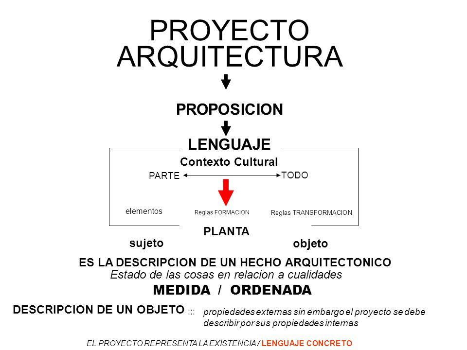 obras EDAD MODERNA FACHADA DEL HOSPITAL DE LOS INOCENTES Arquitectura Renacentista