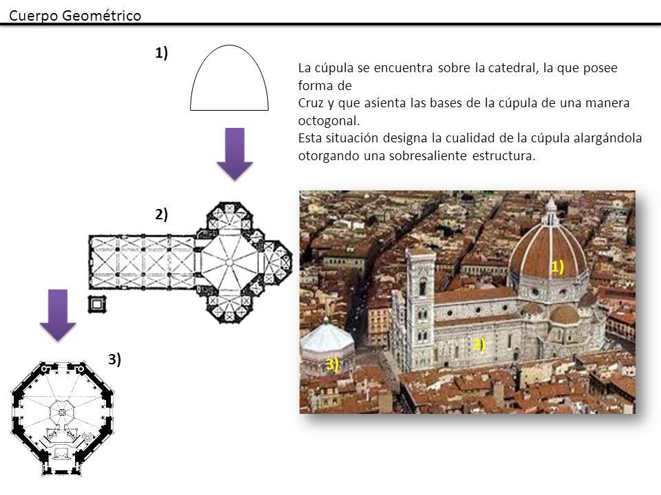 Cuerpo Geométrico 1) 2) 3) 1) 2) 3) La cúpula se encuentra sobre la catedral, la que posee forma de Cruz y que asienta las bases de la cúpula de una m