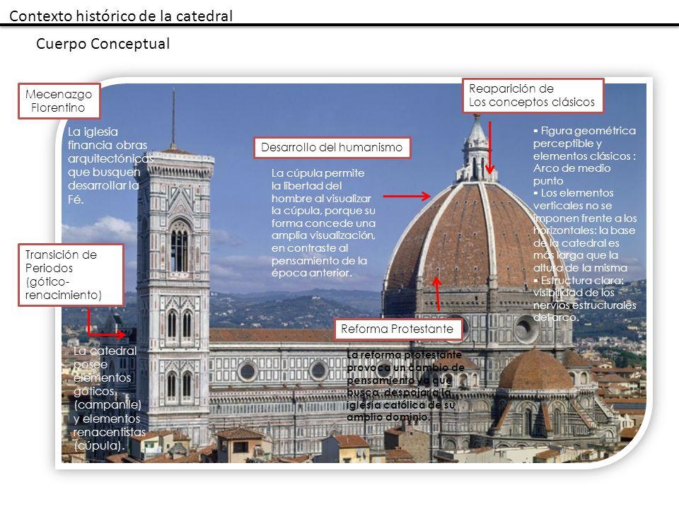 Reaparición de Los conceptos clásicos Mecenazgo Florentino Transición de Periodos (gótico- renacimiento) La iglesia financia obras arquitectónicas que