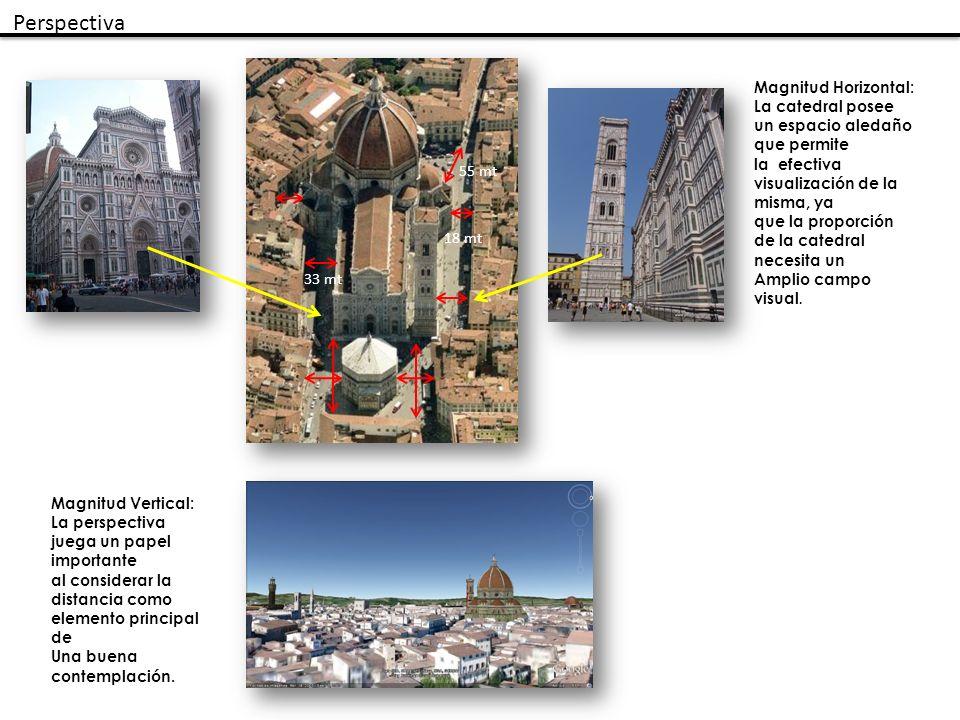 18 mt 33 mt Perspectiva Magnitud Horizontal: La catedral posee un espacio aledaño que permite la efectiva visualización de la misma, ya que la proporc