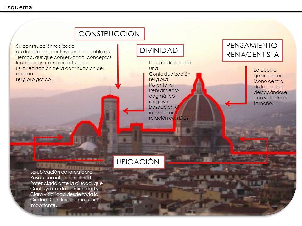 CONSTRUCCIÓN UBICACIÓN DIVINIDAD La catedral posee una Contextualización religiosa Potente, el Pensamiento dogmático religioso basado en el intensific