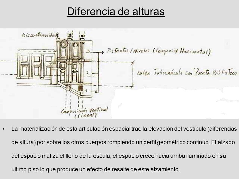 Diferencia de alturas La materialización de esta articulación espacial trae la elevación del vestíbulo (diferencias de altura) por sobre los otros cue