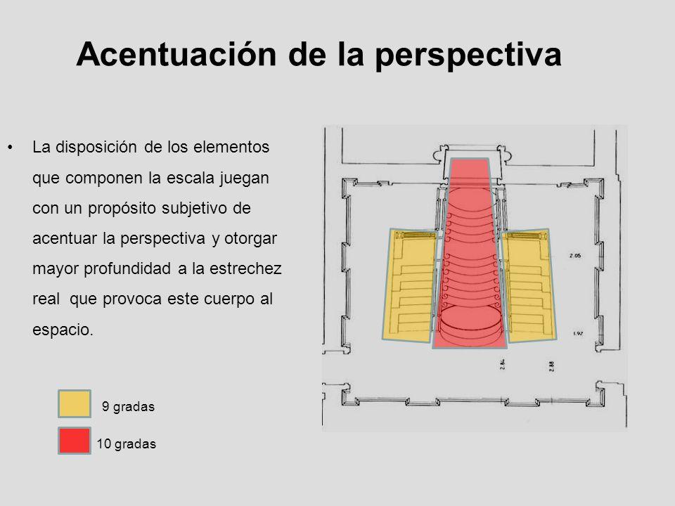 Acentuación de la perspectiva La disposición de los elementos que componen la escala juegan con un propósito subjetivo de acentuar la perspectiva y ot