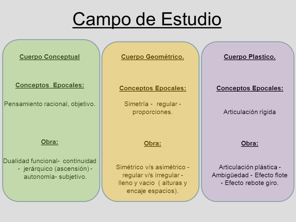 Cuerpo Conceptual Conceptos Epocales: Pensamiento racional, objetivo. Obra: Dualidad funcional- continuidad - jerárquico (ascensión) - autonomía- subj