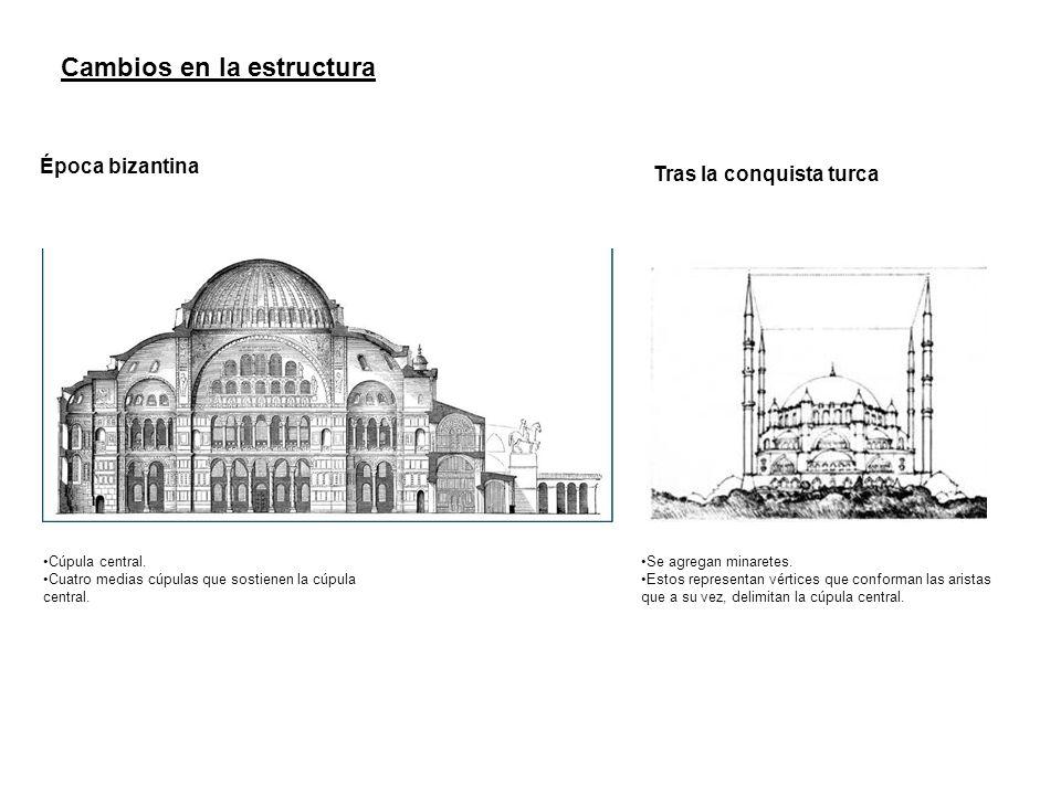 Cambios en la estructura Época bizantina Tras la conquista turca Cúpula central. Cuatro medias cúpulas que sostienen la cúpula central. Se agregan min