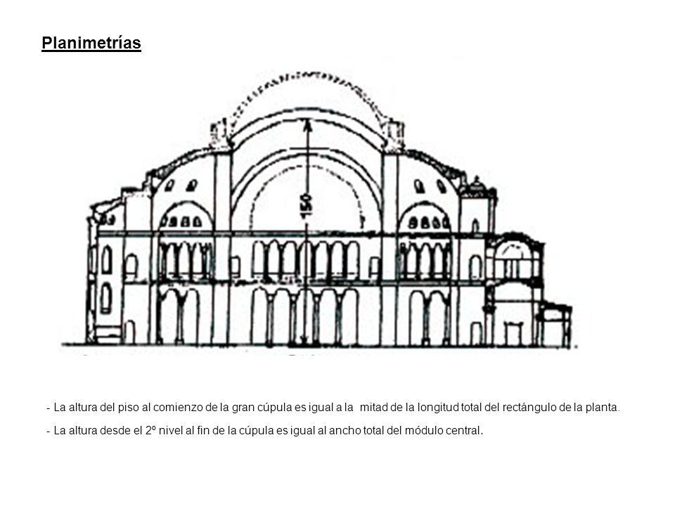 Planimetrías - La altura del piso al comienzo de la gran cúpula es igual a la mitad de la longitud total del rectángulo de la planta. - La altura desd