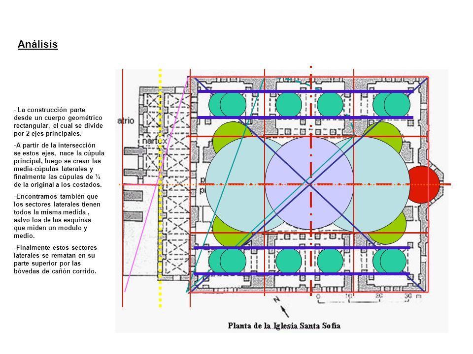 Análisis - La construcción parte desde un cuerpo geométrico rectangular, el cual se divide por 2 ejes principales. -A partir de la intersección se est