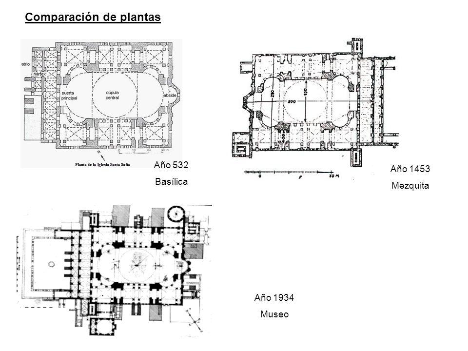 Comparación de plantas Año 532 Basílica Año 1934 Museo Año 1453 Mezquita