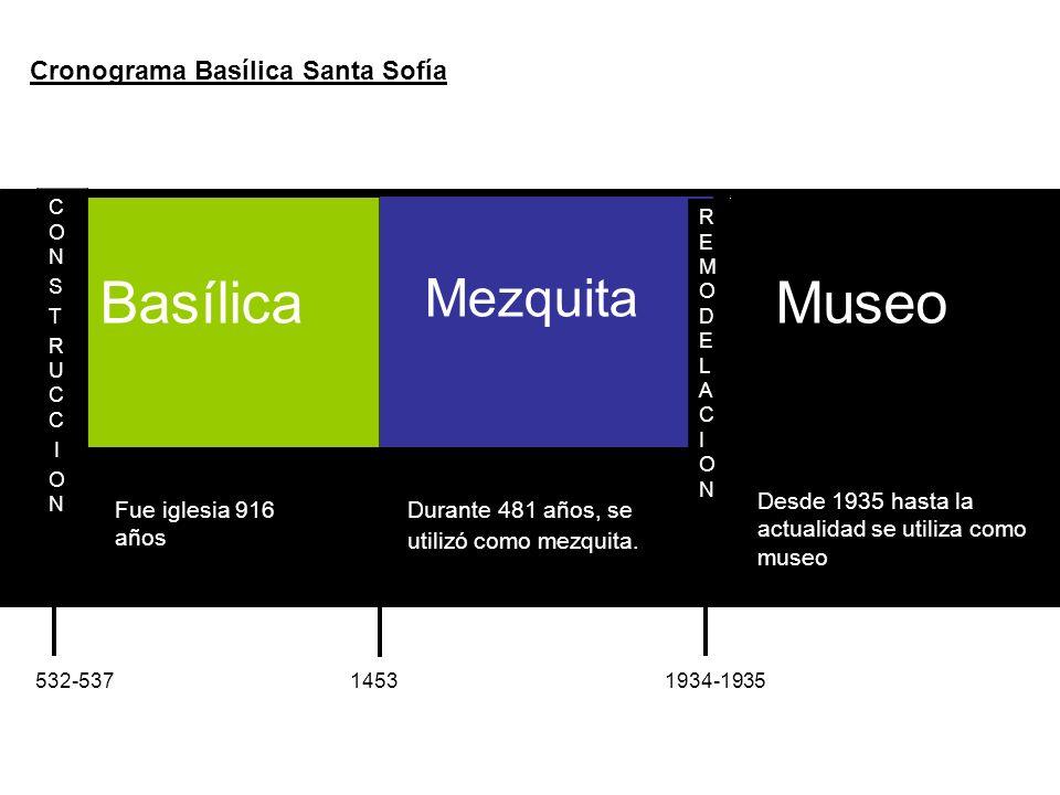 Cronograma Basílica Santa Sofía Basílica Mezquita Museo Fue iglesia 916 años C O N S T R U C C I O N REMODELACIONREMODELACION 532-53714531934-1935 Dur