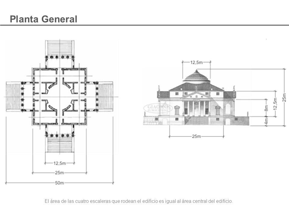 Planta General El área de las cuatro escaleras que rodean el edificio es igual al área central del edificio.
