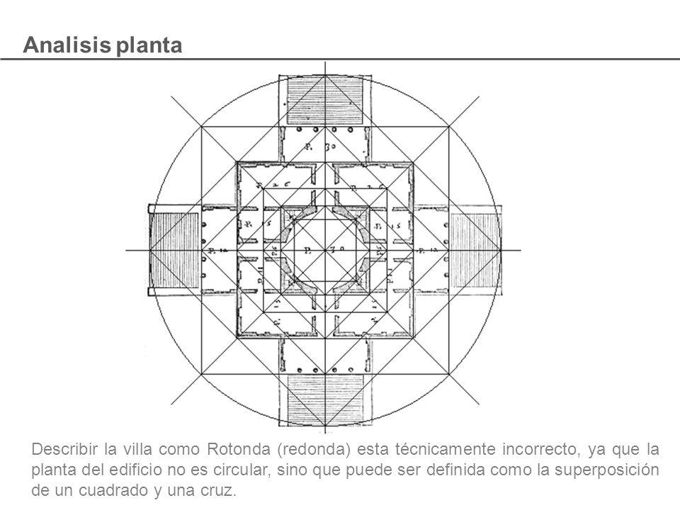 Analisis planta Describir la villa como Rotonda (redonda) esta técnicamente incorrecto, ya que la planta del edificio no es circular, sino que puede s