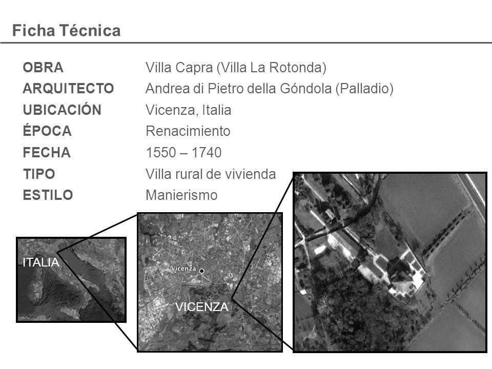 IV - V V - XV XV – XVI XVII – XVIII CLASICA MEDIARENACIMIENTO BARROCO Marco Histórico LÍNEA DE TIEMPO CONCEPTOS La búsqueda de la ciudad ideal.