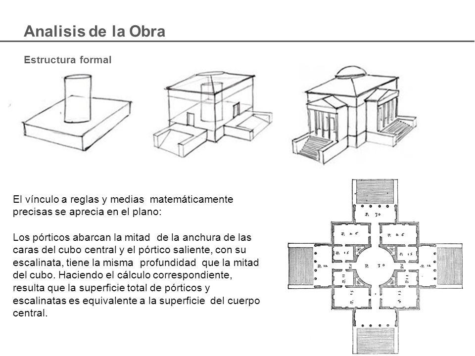 Analisis de la Obra Estructura formal El vínculo a reglas y medias matemáticamente precisas se aprecia en el plano: Los pórticos abarcan la mitad de l
