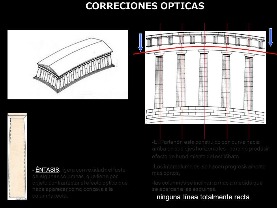 -El Partenón esta construido con curva hacia arriba en sus ejes horizontales, para no producir efecto de hundimiento del estilóbato -Los intercolumnio