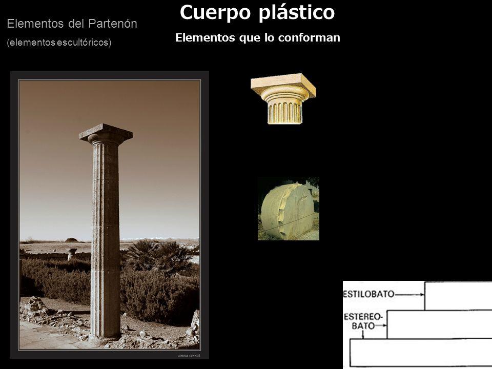 Cuerpo plástico Elementos que lo conforman Elementos del Partenón (elementos escultóricos)