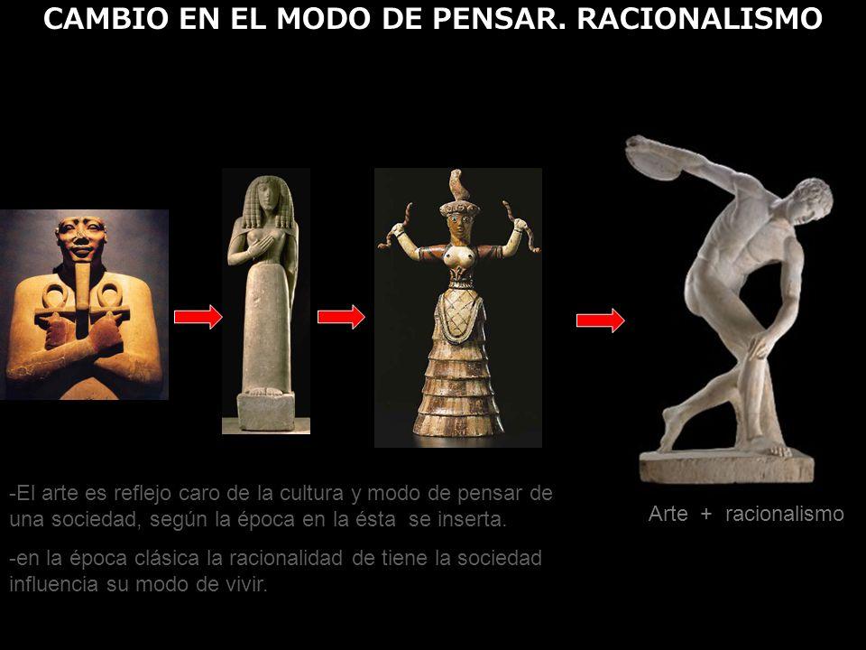 CAMBIO EN EL MODO DE PENSAR. RACIONALISMO Arte + racionalismo -El arte es reflejo caro de la cultura y modo de pensar de una sociedad, según la época