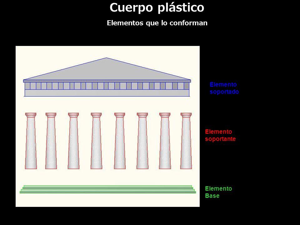 Elemento Base Elemento soportante Elemento soportado Cuerpo plástico Elementos que lo conforman