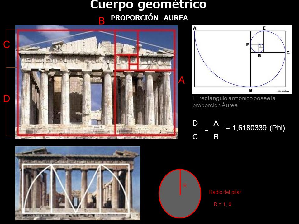 El rectángulo armónico posee la proporción Áurea A B ABAB = 1,6180339 (Phi) PROPORCIÓN AUREA R = 1, 6 Radio del pilar R D C DCDC = Cuerpo geométrico