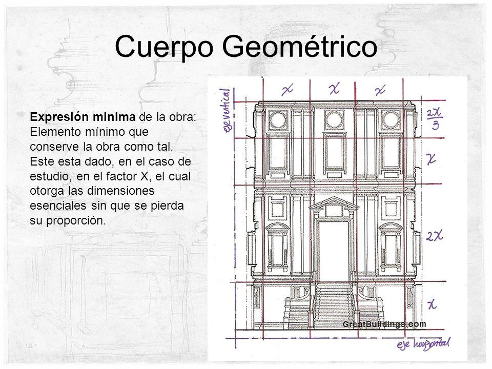Cuerpo Geométrico Expresión minima de la obra: Elemento mínimo que conserve la obra como tal. Este esta dado, en el caso de estudio, en el factor X, e
