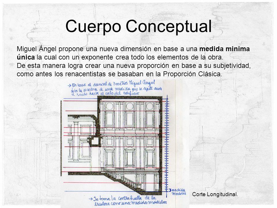 Cuerpo Conceptual Miguel Ángel propone una nueva dimensión en base a una medida minima única la cual con un exponente crea todo los elementos de la ob