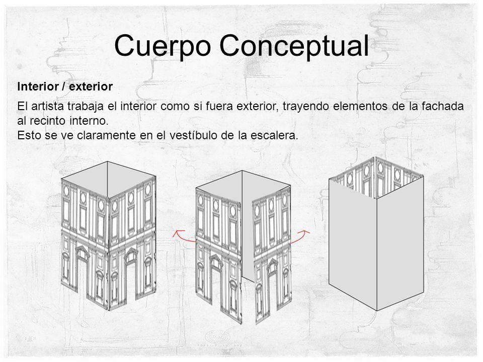 Cuerpo Conceptual El artista trabaja el interior como si fuera exterior, trayendo elementos de la fachada al recinto interno. Esto se ve claramente en