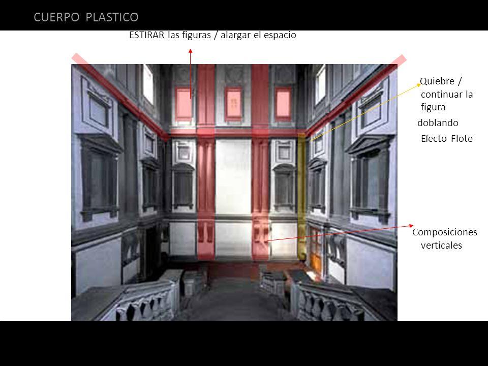 ESTIRAR las figuras / alargar el espacio Quiebre / continuar la figura doblando Efecto Flote Composiciones verticales CUERPO PLASTICO