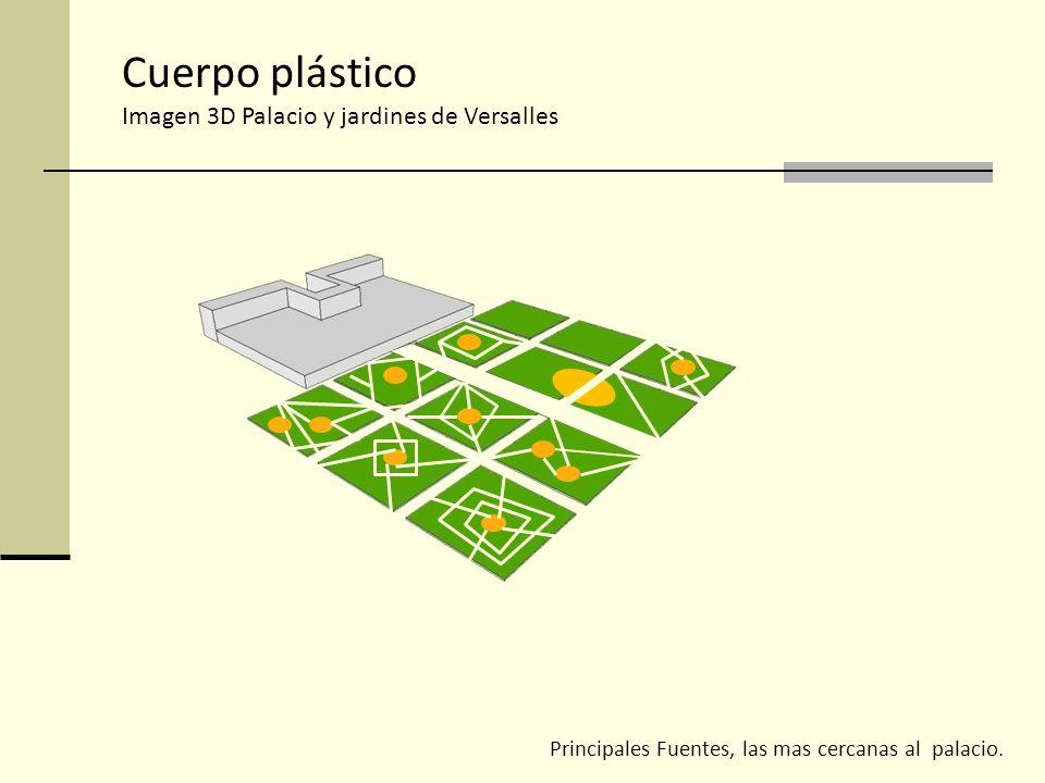Cuerpo plástico Imagen 3D Palacio y jardines de Versalles Principales Fuentes, las mas cercanas al palacio.