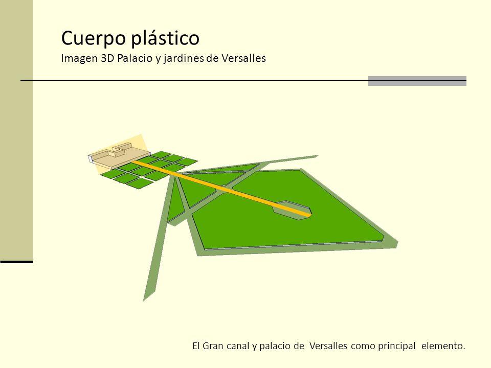 Cuerpo plástico Imagen 3D Palacio y jardines de Versalles El Gran canal y palacio de Versalles como principal elemento.