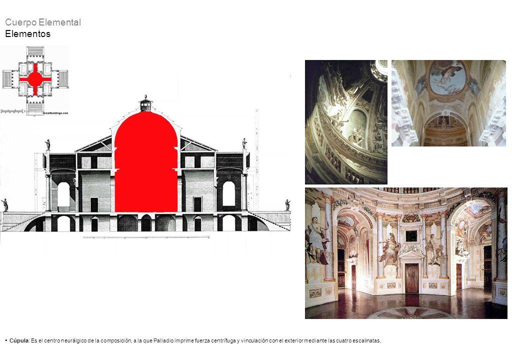 Cúpula: Es el centro neurálgico de la composición, a la que Palladio imprime fuerza centrífuga y vinculación con el exterior mediante las cuatro escal