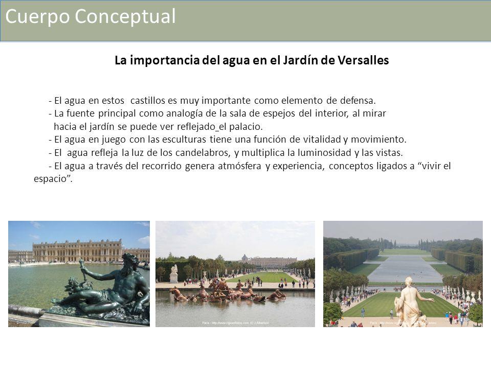 Cuerpo Conceptual La importancia del agua en el Jardín de Versalles - El agua en estos castillos es muy importante como elemento de defensa. - La fuen