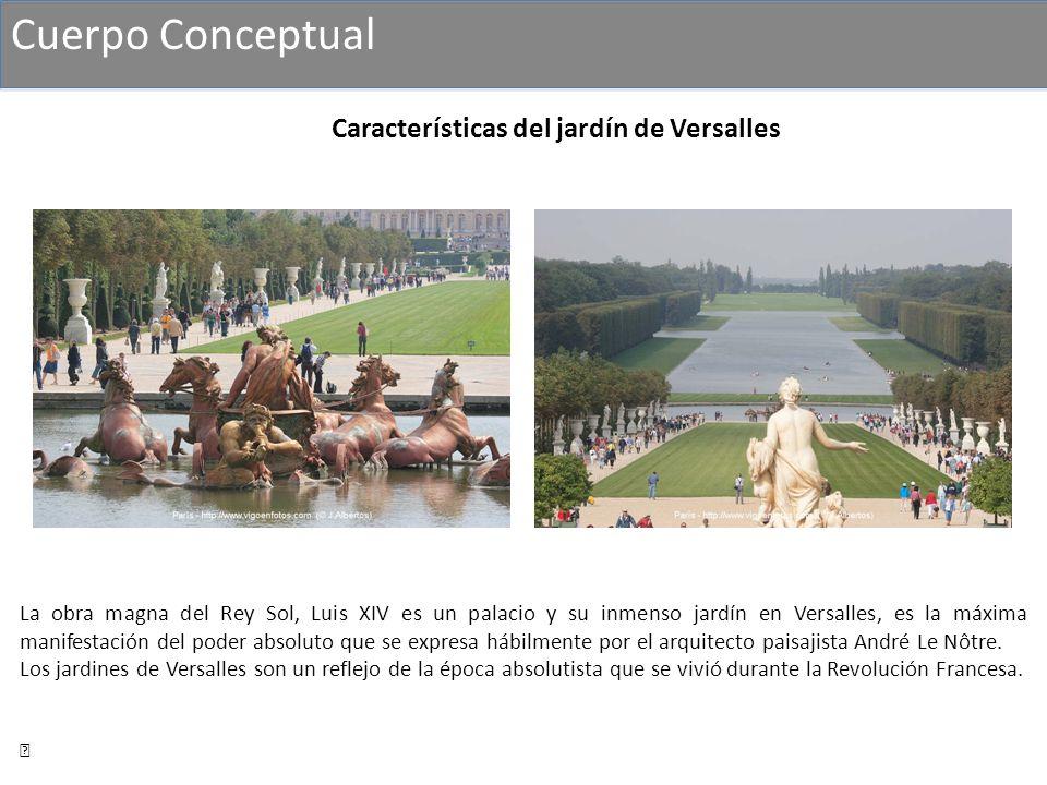 Cuerpo Conceptual La obra magna del Rey Sol, Luis XIV es un palacio y su inmenso jardín en Versalles, es la máxima manifestación del poder absoluto qu