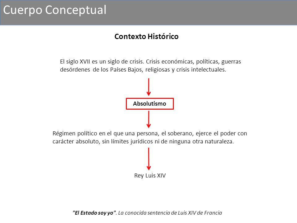 Cuerpo Conceptual Contexto Histórico Régimen político en el que una persona, el soberano, ejerce el poder con carácter absoluto, sin límites jurídicos
