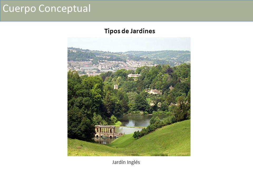 Cuerpo Conceptual Jardín Inglés Tipos de Jardines Cuerpo Conceptual