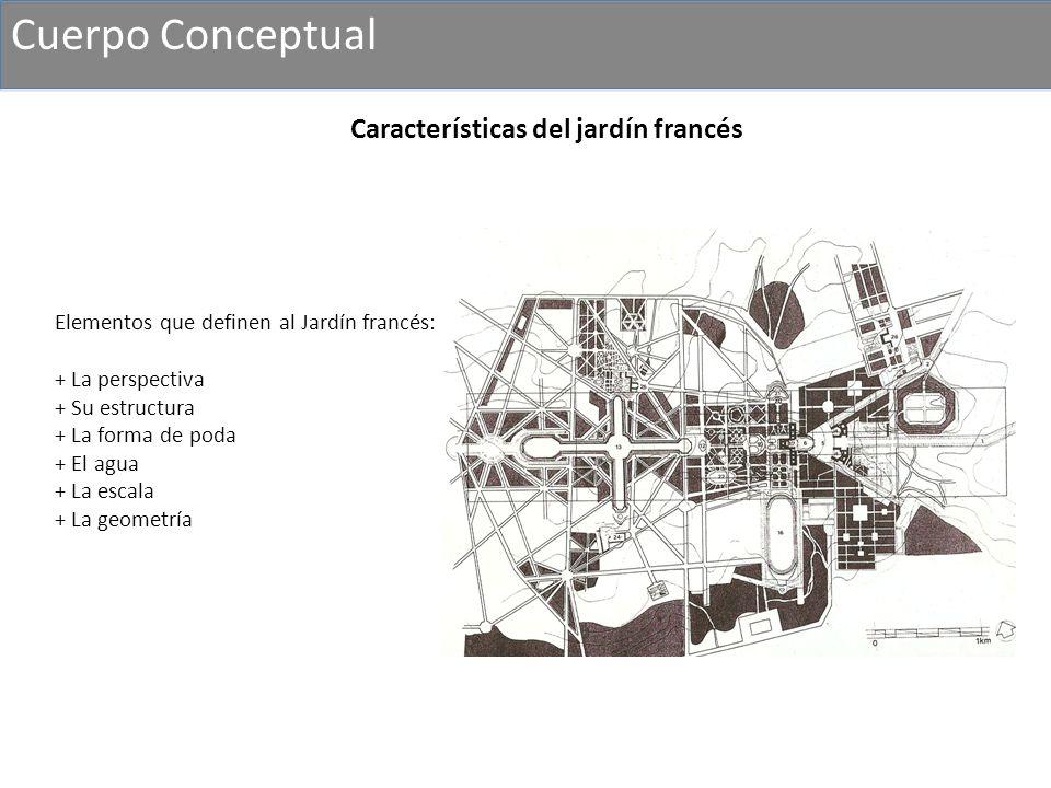 Características del jardín francés + La perspectiva + Su estructura + La forma de poda + El agua + La escala + La geometría Elementos que definen al J