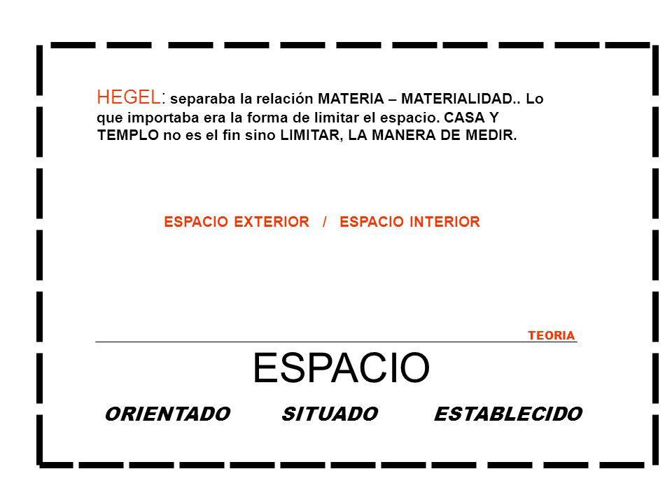ESPACIO TEORIA HEGEL: separaba la relación MATERIA – MATERIALIDAD.. Lo que importaba era la forma de limitar el espacio. CASA Y TEMPLO no es el fin si