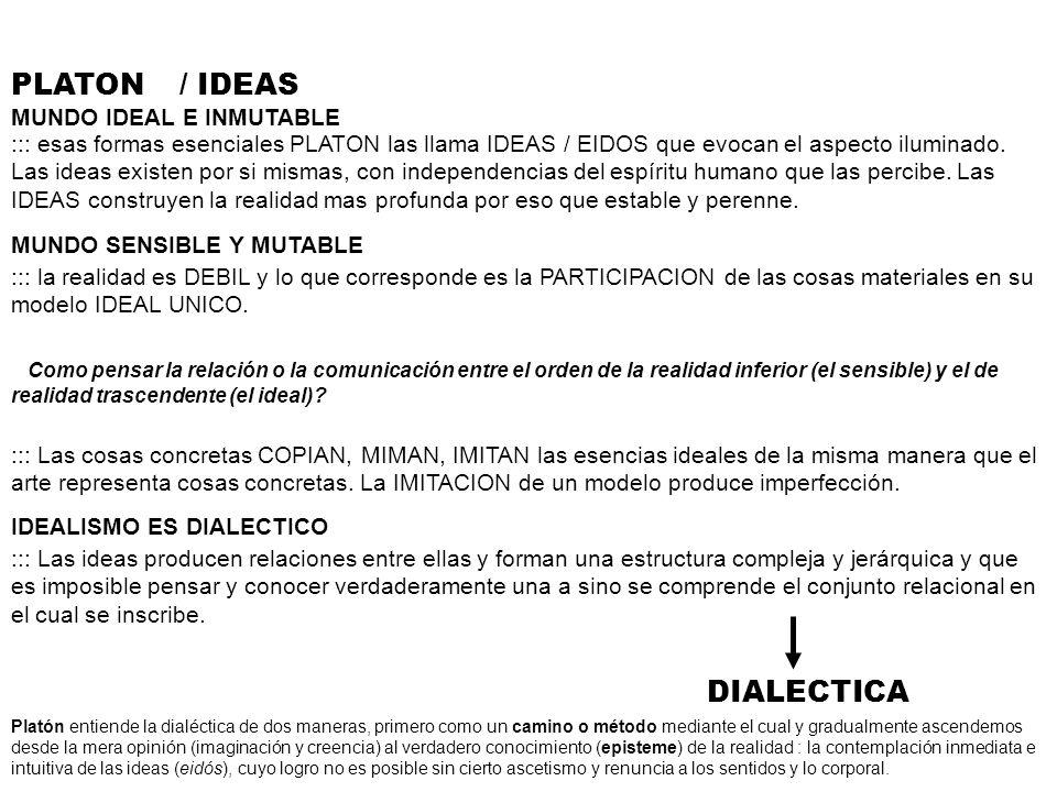 PLATON ::: esas formas esenciales PLATON las llama IDEAS / EIDOS que evocan el aspecto iluminado. Las ideas existen por si mismas, con independencias