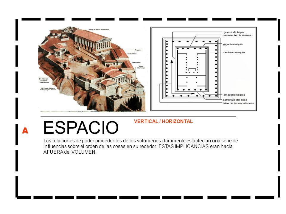 ESPACIO TEORIA RIEGL: reconoce al espacio como el propulsor de la arquitectura en la edad imperial romana… que es un arte utilitario y el objeto utilitario es la formación de espacio limitados ORIENTADOSITUADOESTABLECIDO ESPACIO EXTERIOR / LIMITE/ ESPACIO INTERIOR SCHMARSOW: reconoce al espacio como una entidad recorrible, dejando fuera a la pintura y escultura.