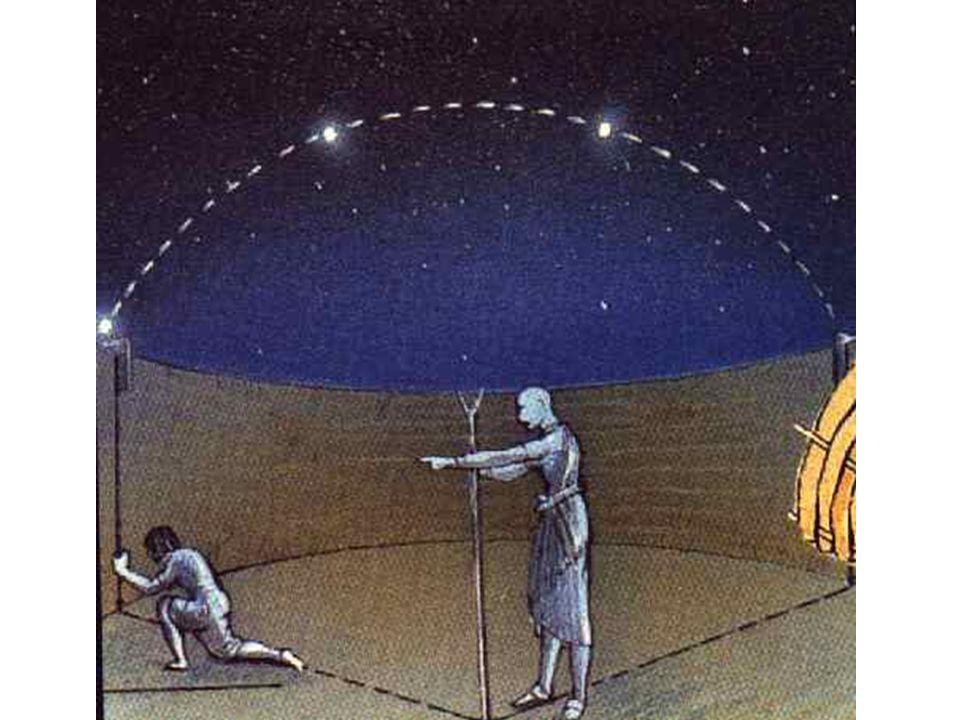 Tales Físicos / Fisiólogos physis naturaleza Es la expresión de la realidad siempre en devenir y en transformacion, viva con una diversidad de fenomenos efimeros.