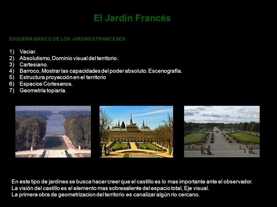 El Jardín Francés ESQUEMA BÁSICO DE LOS JARDINES FRANCESES: 1)Vaciar. 2)Absolutismo, Dominio visual del territorio. 3)Cartesiano. 4)Barroco, Mostrar l