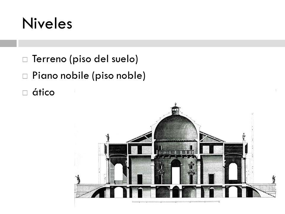 Niveles Terreno (piso del suelo) Piano nobile (piso noble) ático