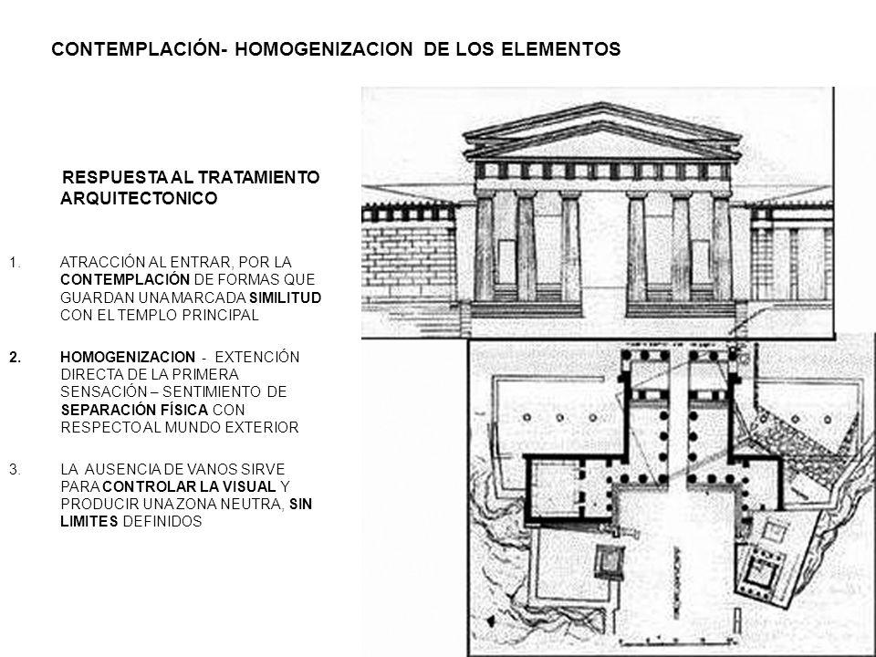 CONTEMPLACIÓN- HOMOGENIZACION DE LOS ELEMENTOS RESPUESTA AL TRATAMIENTO ARQUITECTONICO 1.ATRACCIÓN AL ENTRAR, POR LA CONTEMPLACIÓN DE FORMAS QUE GUARD