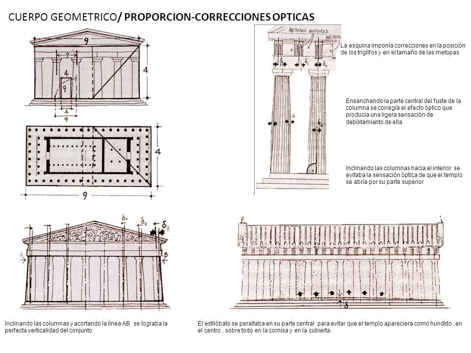 Inclinando las columnas y acortando la línea AB se lograba la perfecta verticalidad del conjunto La esquina imponía correcciones en la posición de los