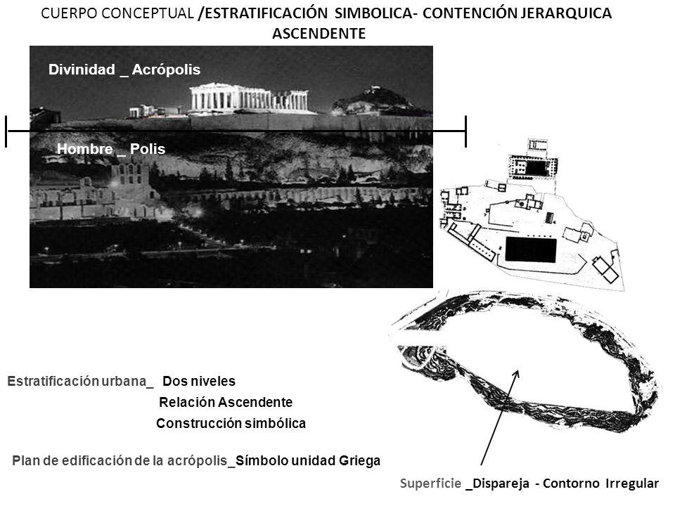 Estratificación urbana_ Construcción simbólica Símbolo unidad Griega CUERPO CONCEPTUAL /ESTRATIFICACIÓN SIMBOLICA- CONTENCIÓN JERARQUICA ASCENDENTE Pl