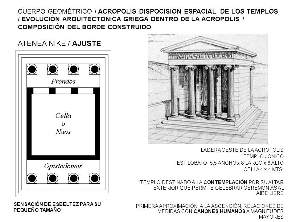 CUERPO GEOMÉTRICO / ACROPOLIS DISPOCISION ESPACIAL DE LOS TEMPLOS / EVOLUCIÓN ARQUITECTONICA GRIEGA DENTRO DE LA ACROPOLIS / COMPOSICIÓN DEL BORDE CON