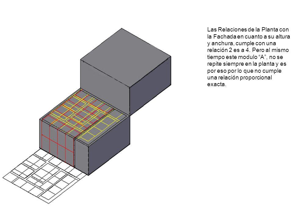 Las Relaciones de la Planta con la Fachada en cuanto a su altura y anchura, cumple con una relación 2 es a 4. Pero al mismo tiempo este modulo A, no s