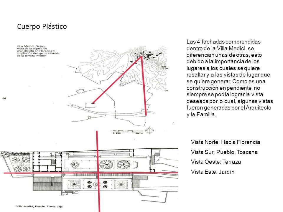 Cuerpo Plástico Las 4 fachadas comprendidas dentro de la Villa Medici, se diferencian unas de otras, esto debido a la importancia de los lugares a los